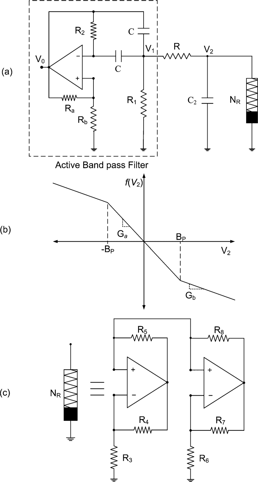 medium resolution of  a active band pass filter based chua s circuit b characteristics of
