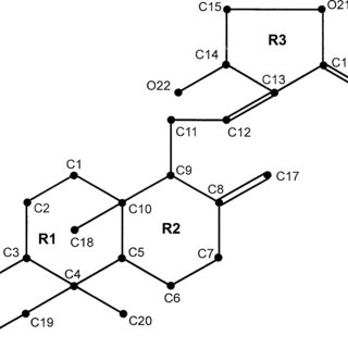 (PDF) FT-IR spectra and vibrational spectroscopy of