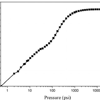 Powder X-ray diffraction pattern of (a) nickel phosphate
