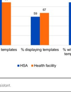 Wall chart template use at the hsa and health facility levels endline also rh researchgate