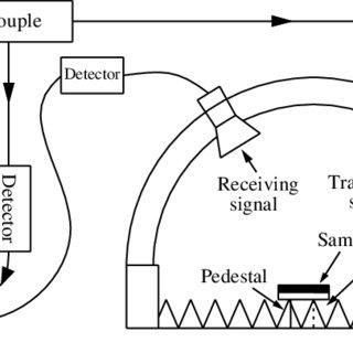 (PDF) Microwave absorbing characteristics of asphalt mixes