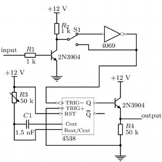 (PDF) Measurement and control for a repetitive nanosecond