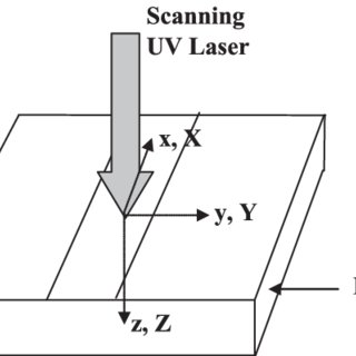 (PDF) Comparison of calculated and measured refractive