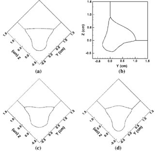 Calculated thermal cycles in the fillet weld at four