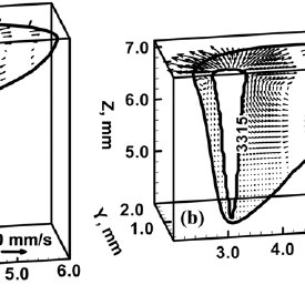 Fluid flow in a Ti–6Al–4V electron beam weld pool for 16.9