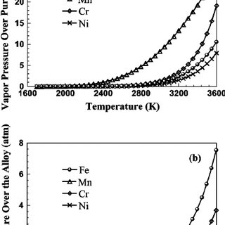 (PDF) Probing temperature during laser spot welding from