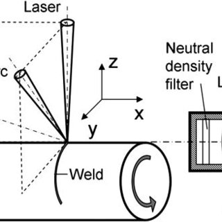 (PDF) Optical emission spectroscopy of metal vapor