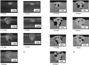 Areapercent porosity produced in laser welds of AM60B alloy at several | Download Scientific