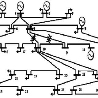 (PDF) Optimal Power Flow Using Firefly Algorithm with