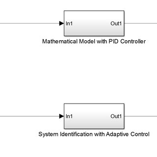 (PDF) Adaptive Flight-Path Control of Kite Power System