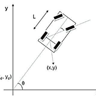 Block diagram of the biomimetic vision-based parallel