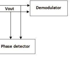 What Is Lvdt Explain It With Neat Diagram Double Light Switch Alexa Pdf Sensors Transducers Development Of Signal Conditioner The Common Block Conditioners