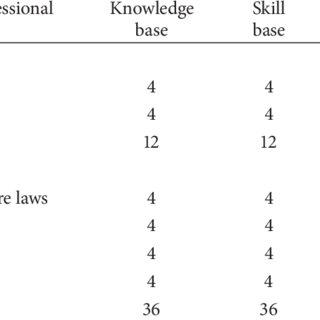 (PDF) Basic Competence of Intensive Care Unit Nurses