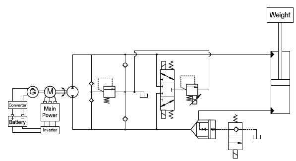 2: Hybrid circuit main components for an excavator (Yoon