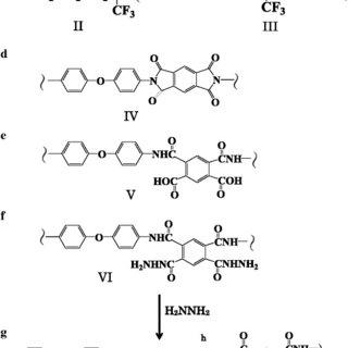 (PDF) A micro-Raman and infrared study of several Hayabusa