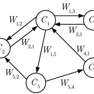 (PDF) A comparative analysis of three metaheuristic