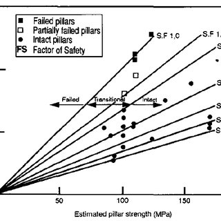 16: Schmidt Hammer Test JCS estimation chart showing