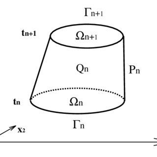 (PDF) Space-Time Finite Element Techniques for Computation