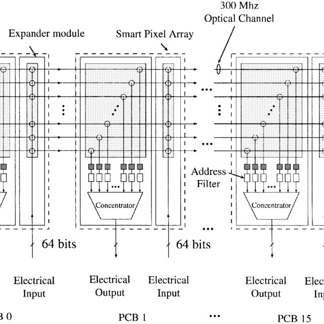 Automated VLSI layout of an individual pixel; (Digital