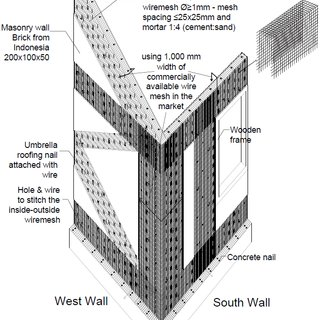 (PDF) Brief report of shaking table test on masonry