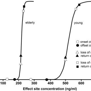 (PDF) Enhancement of GABAergic Activity