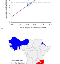 spatial autocorrelation of hiv aids prevalence rates for sub saharan africa countries a  [ 709 x 1220 Pixel ]