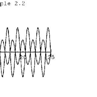 (PDF) Coupled spring equations