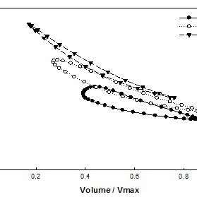 (PDF) Study on the phase angle effect for alpha type