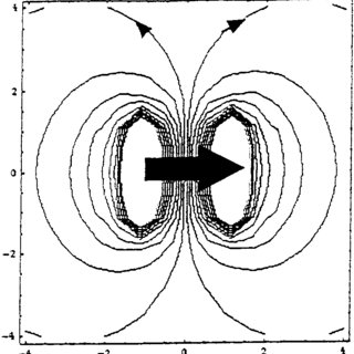 (PDF) The toroid antenna as a conditioner of