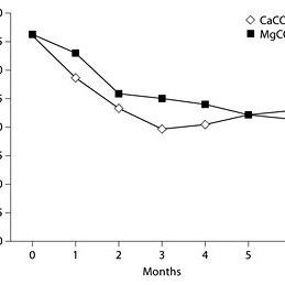 (PDF) Non-Calcium-Containing Phosphate Binders: Comparing