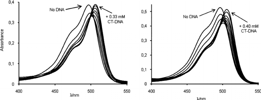 Tricarbonyl M(I) (M = Re, 99mTc) complexes bearing