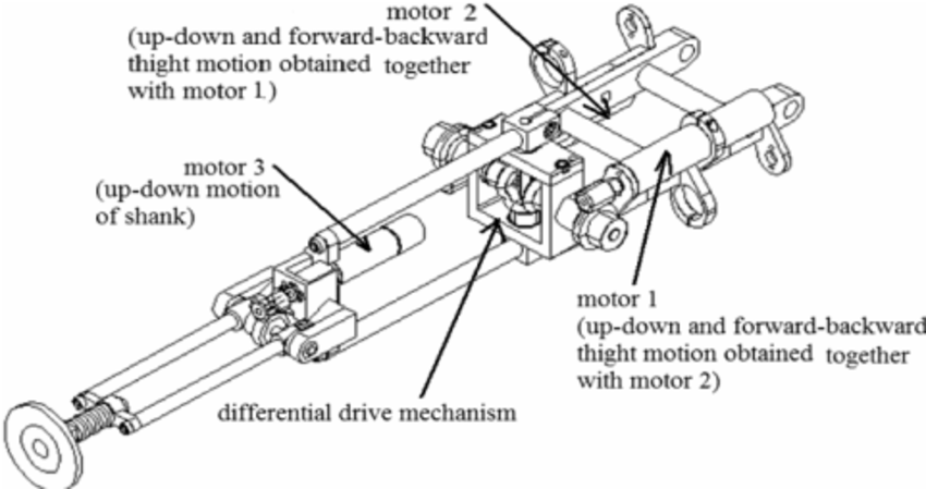 Linear Actuator Wiring Diagram Figure 5 5