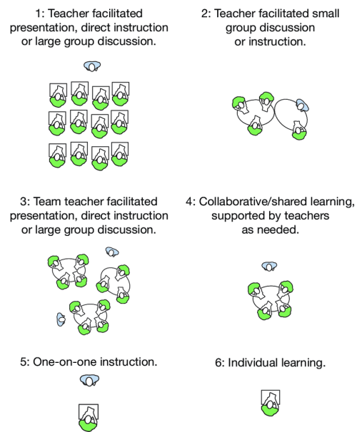 small resolution of typology of teaching approaches