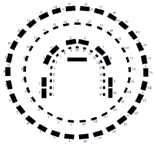 Wood's ground plan of his reconstruction of Stonehenge 16