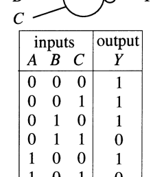 three input majority gates a majority logic gate b complementary download scientific diagram [ 850 x 1440 Pixel ]