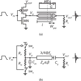 (PDF) Design, Analysis and Implementation of Pulse