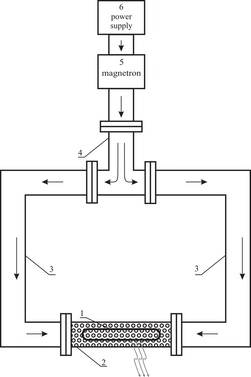 medium resolution of schematic diagram of lighting device based on an electrodeless sulfur lamp with microwave excitation