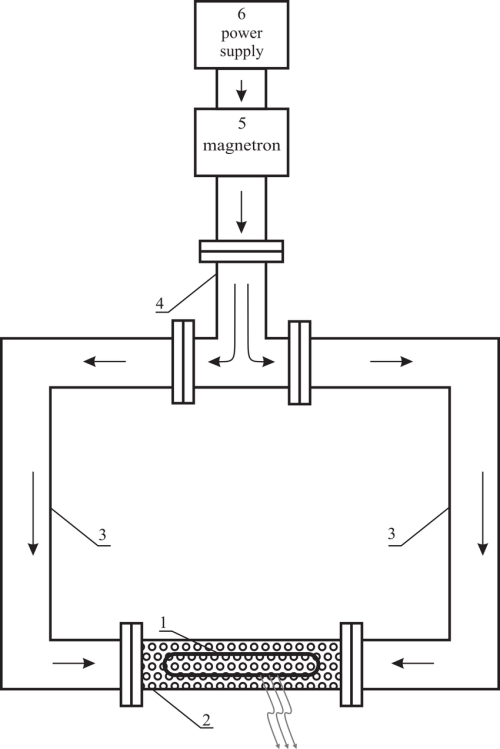 small resolution of schematic diagram of lighting device based on an electrodeless sulfur lamp with microwave excitation