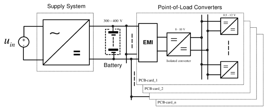 Typical DC uninterruptible power supply (UPS) system with