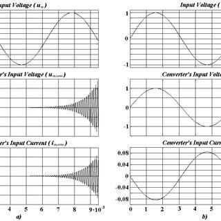 Values for the components of the VMC buck converter, the