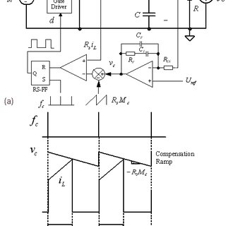 PCM-controlled buck converter in CCM: a) circuit