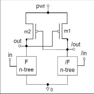 (PDF) Power Efficient Priority Encoder and Decoder