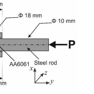 (PDF) A new physical simulation tool to predict the
