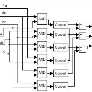 (PDF) The speed control system of BLDC using PID