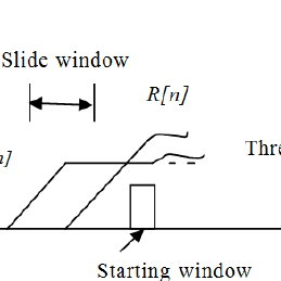 (PDF) Design and Implementation of the Alamouti-OFDM