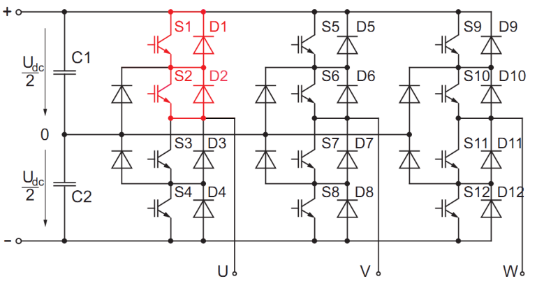 shows the space vector diagram of a three-level inverter