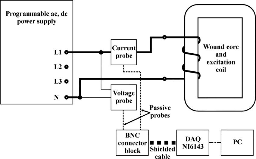 Single Phase Transformer. 10 kva overhead 2400 4160y v 120