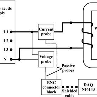 Experimental setup for three-phase transformer core
