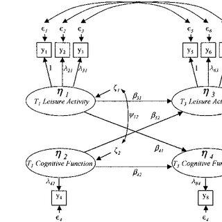Domain range function activity idea MHF t