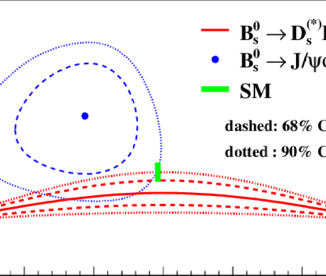 Constraints In The  E2 88 86 Ce B3s  E2 88 92 Cf 86s Plane The Solid Line Represents Our Measurement Under The Theoretical Assumptions Stated In The Text And With X F 0